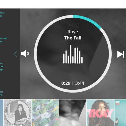 """Musikauswahl 1: Anders als bei der Spotify Tochter """"Soundtrack Your Brand"""" wählt Soundsuit die passende Musik automatisch aus. Hierzu stellst du vier Parameter ein. Unter business-type wählst du zuerst dein Unternehmen aus."""
